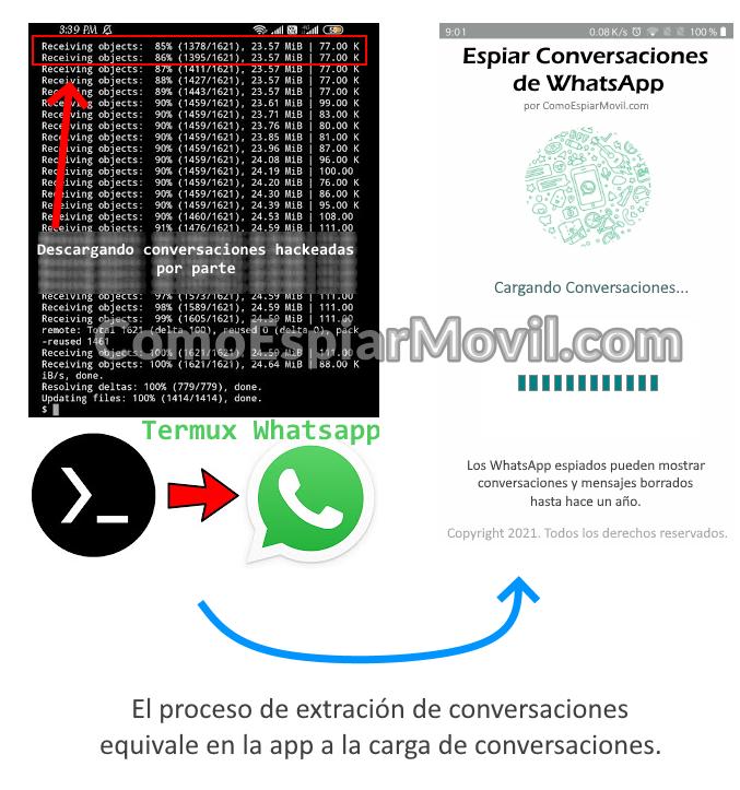 proceso de hacking whatsapp